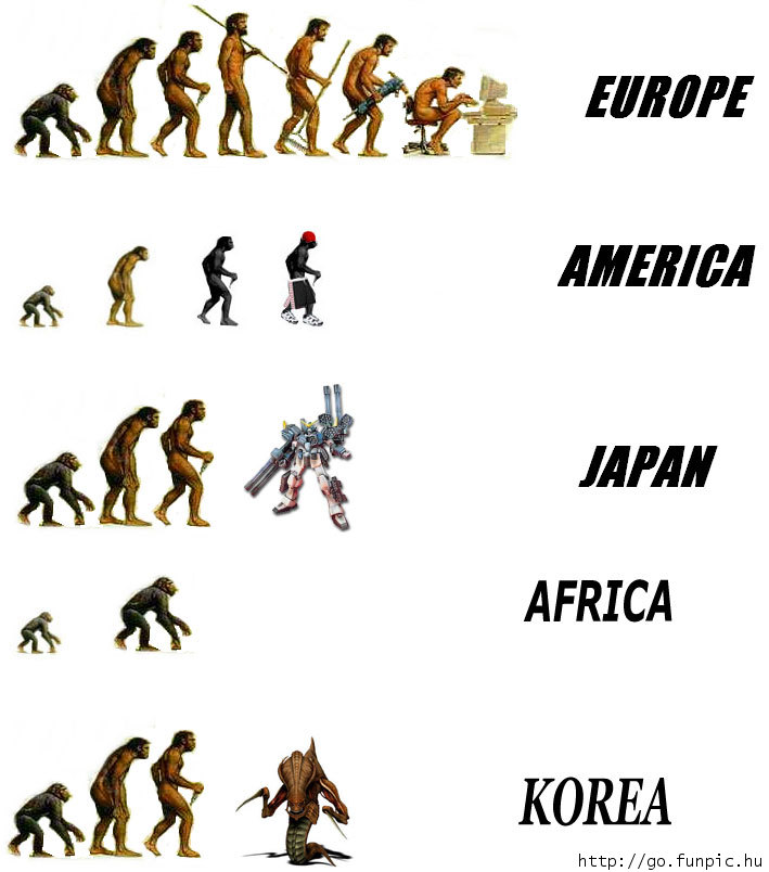 Funny pictures Evolution